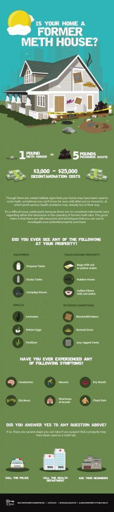 Meth-Infographic