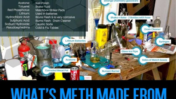 What's chemicals are used to make ice Methamphetamine