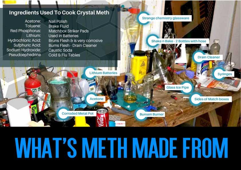 ingredients used to cook meth